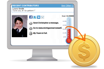 Raise Money Online For Your Bar / Bat Mitzvah